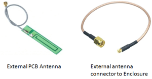 Types of external antenna connection
