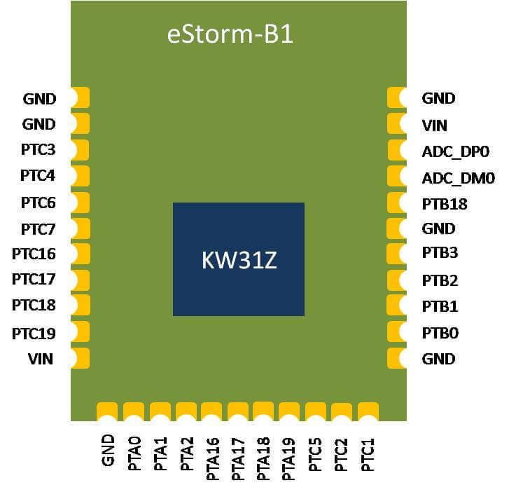 eStorm-B1- Automotive Ready BLE Module : Embien Technologies